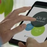 Werbung | Smappee – Stromverbrauch sichtbar machen und Geld sparen