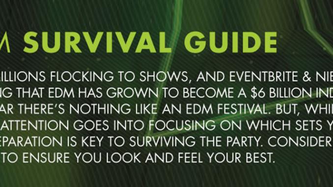 Werbung | EDM Survival Guide – Tipps für einen perfekten Festivaltag