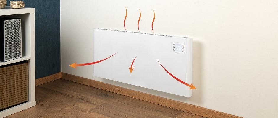 dezente w rme aus der steckdose wlan konvektor wand heizung. Black Bedroom Furniture Sets. Home Design Ideas