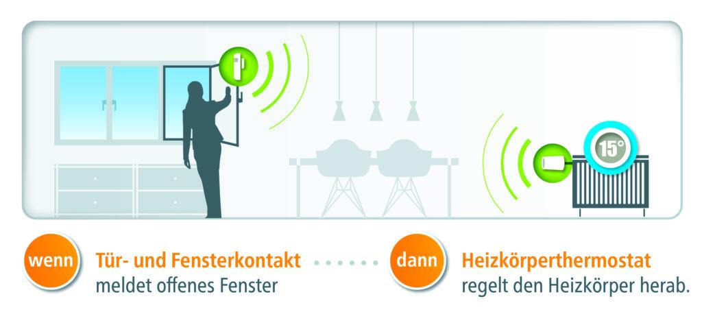 Werbung | Devolo Home Control Alarmsirenen – Alarm, egal wo Du bist!