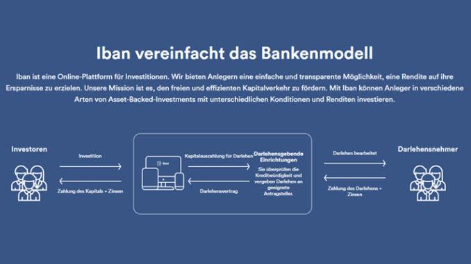 Werbung | Iban Wallet – Die Plattform für gewinnbringende Investitionen