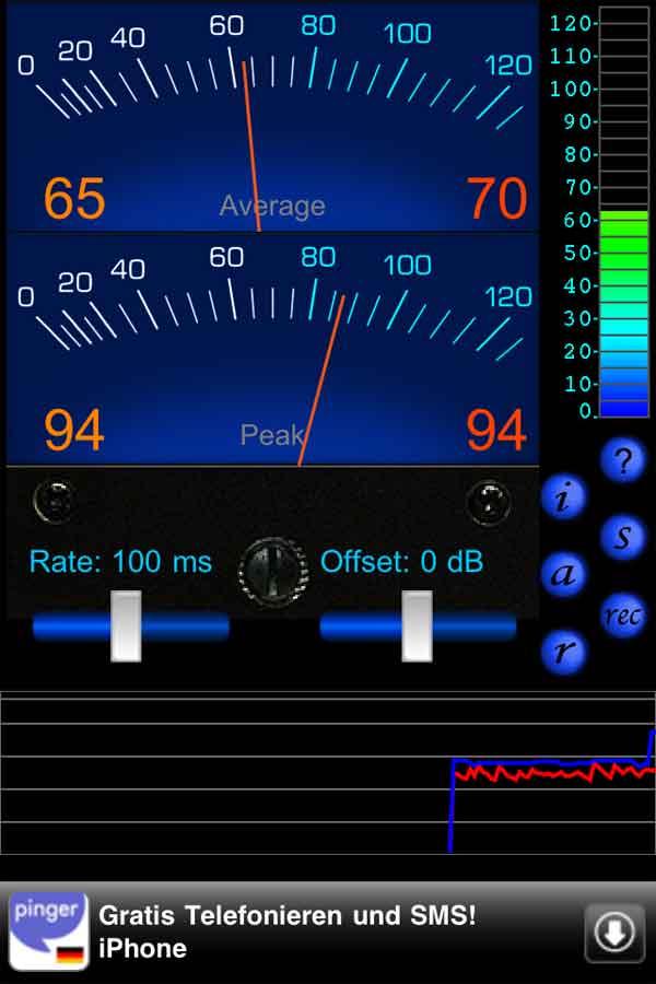 Decibel Ultra App