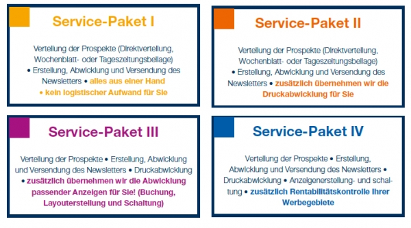 MS Marketing GmbH Servicepakete
